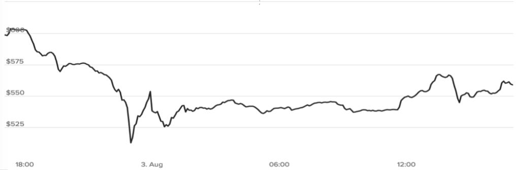 Bitcoin price - Ethfinex