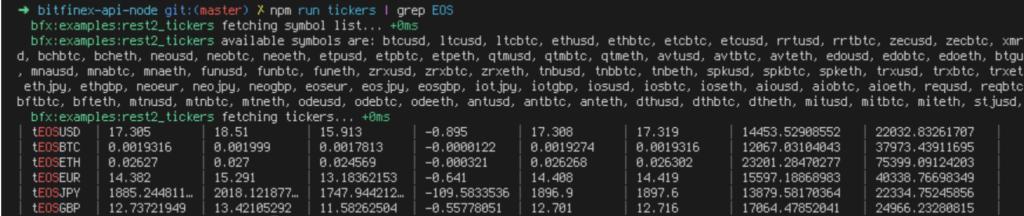 Bitfinex Node API library